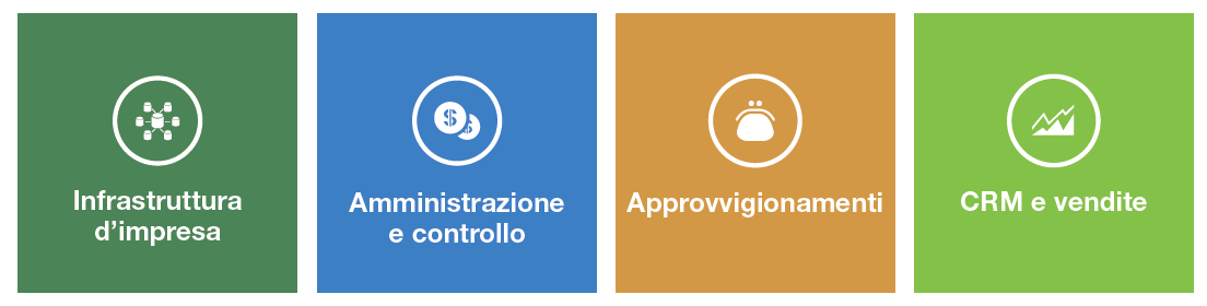 Completezza applicativa e versatilità